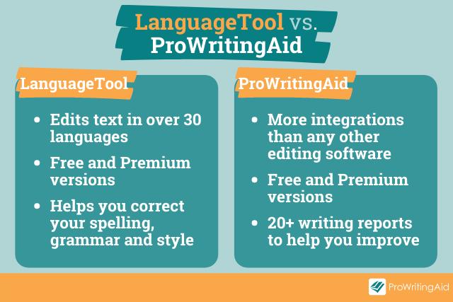high level comparison table: ProWritingAid vs. LanguageTool
