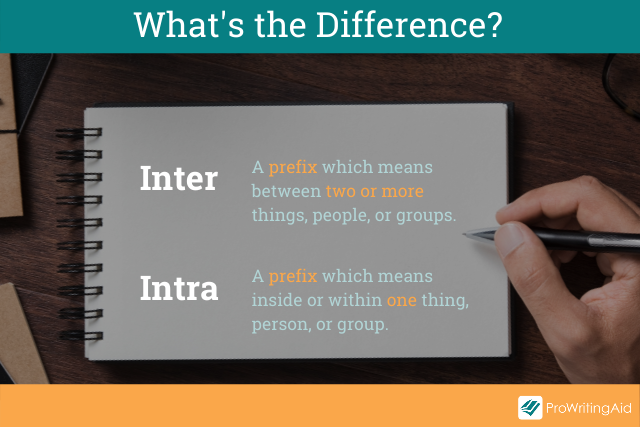 Image showing the definition of intra and inter