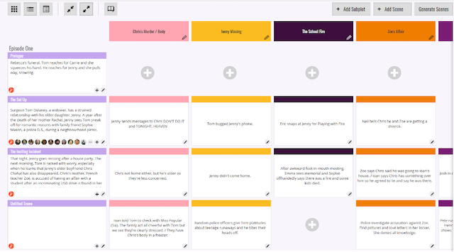 subplot manager interface, colour-coded