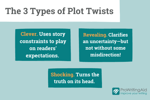three types of plot twist