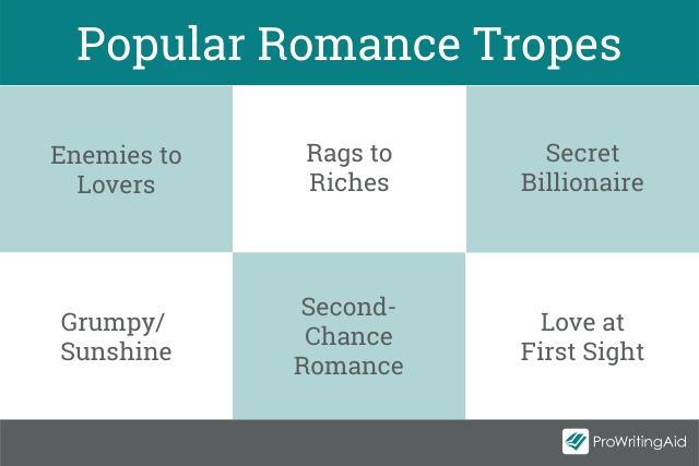 Popular romance tropes