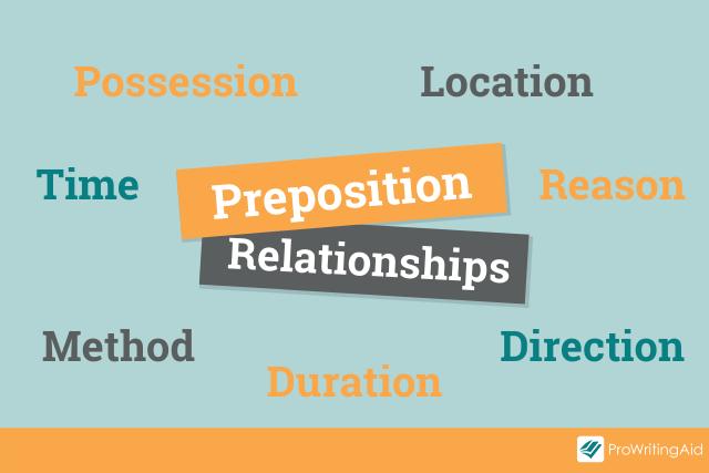 preposition relationships list