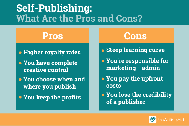 Self-Publishing 101: A Step-by-Step Guide to Sharing Your Idea With the World