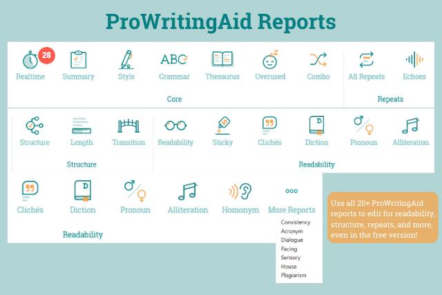 Screenshot of ProWritingAid Reports
