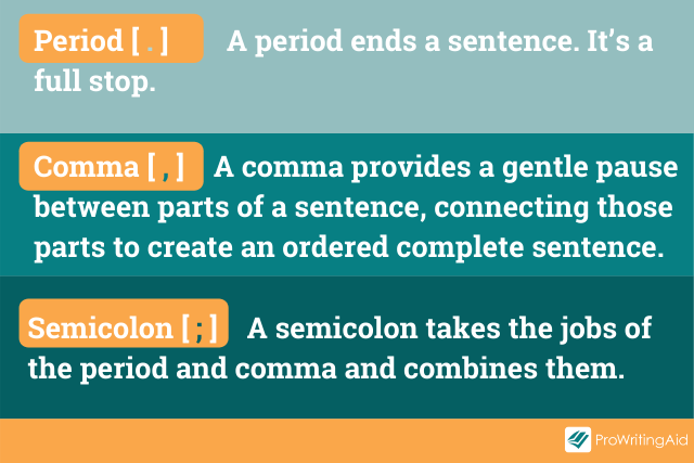 Image showing different punctuations