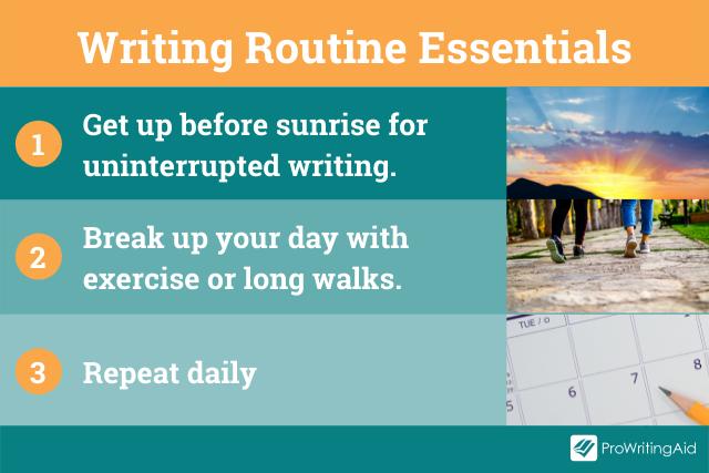 Writing Routine Essentials