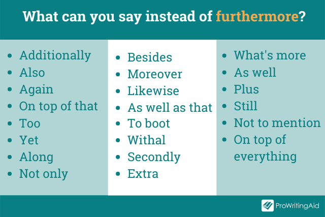 Image showing alternatives for furthermore