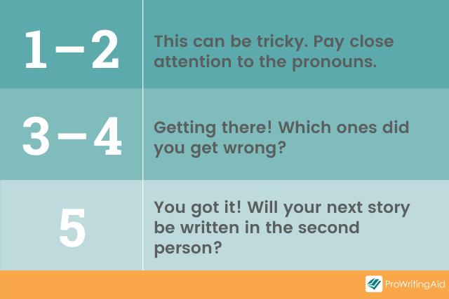quiz answer key