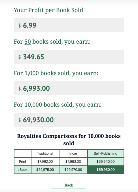 Book royalties calculator