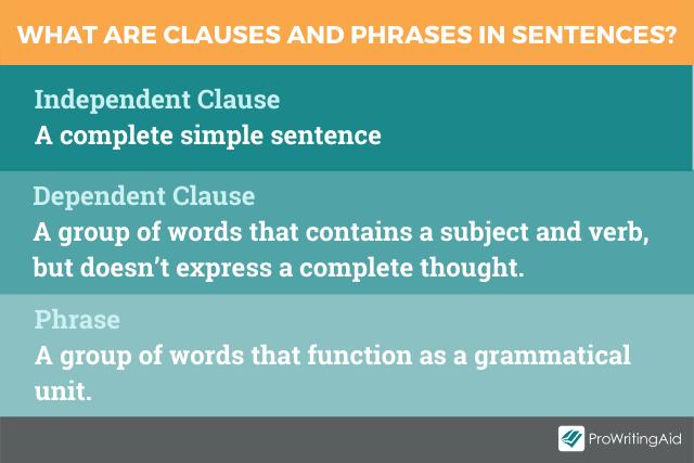 sentence vocabulary definitions