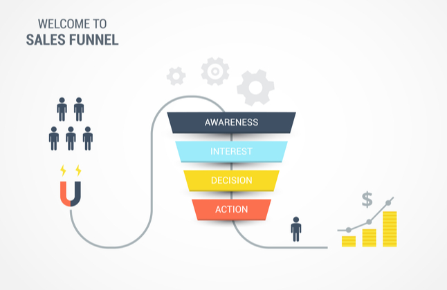 Selling Your eBooks Using a Sales Funnel