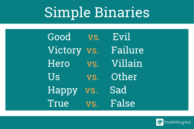 Simple binary examples