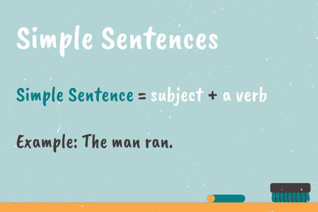 simple sentence classroom poster