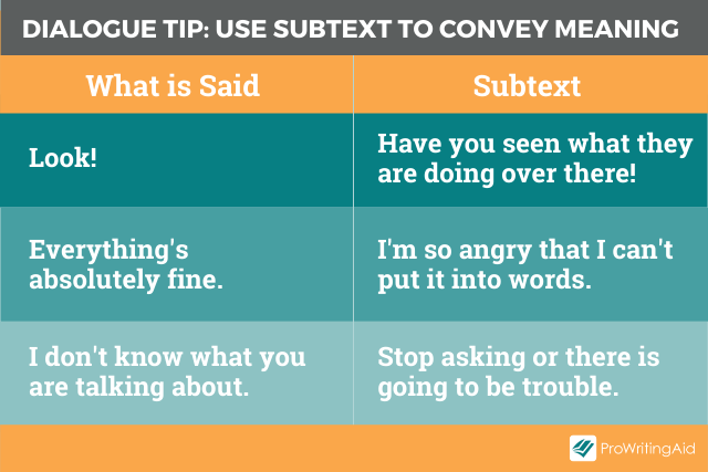 The subtext of sentences