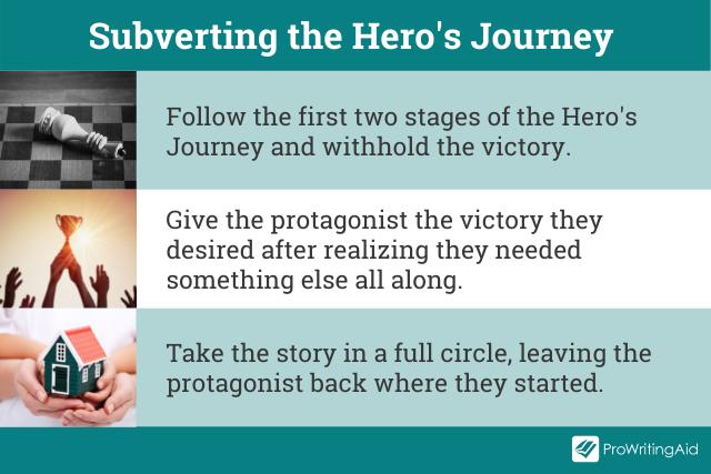 Ideas for subverting the hero's journey