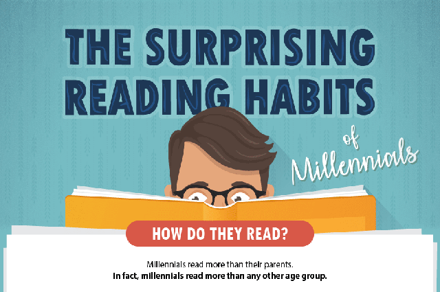 Surprising Reading Habits of Millennials
