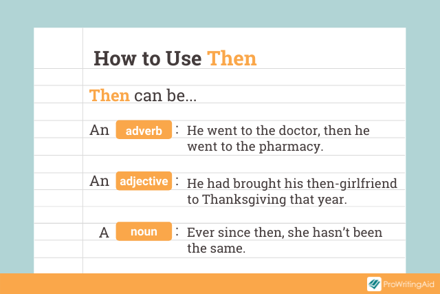 graphic showing different parts of speech for 'then'