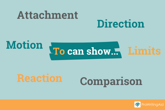 what the preposition 'to' is used for