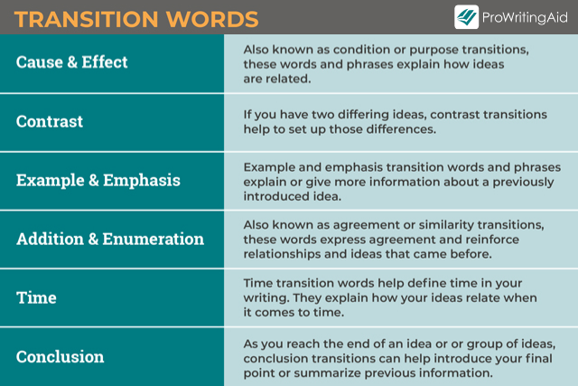 the six types of transition words with definitions