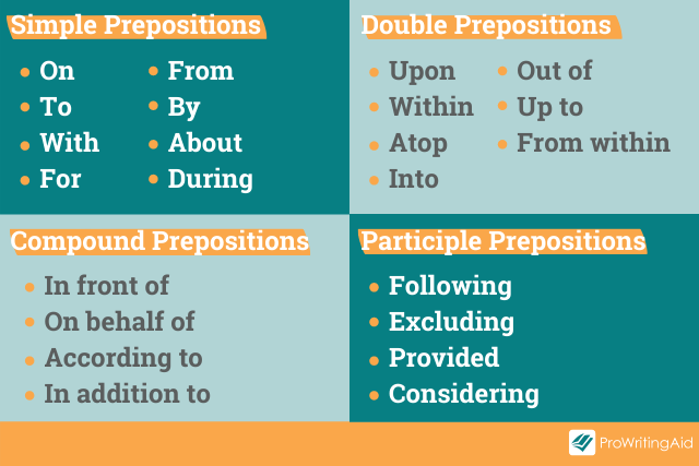 the four types of prepositions with examples