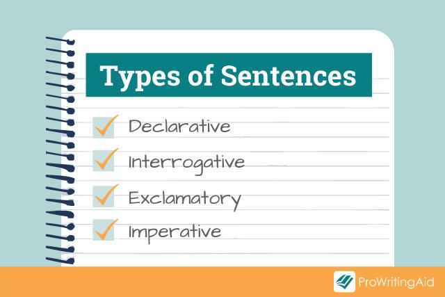 Image showing types of sentences