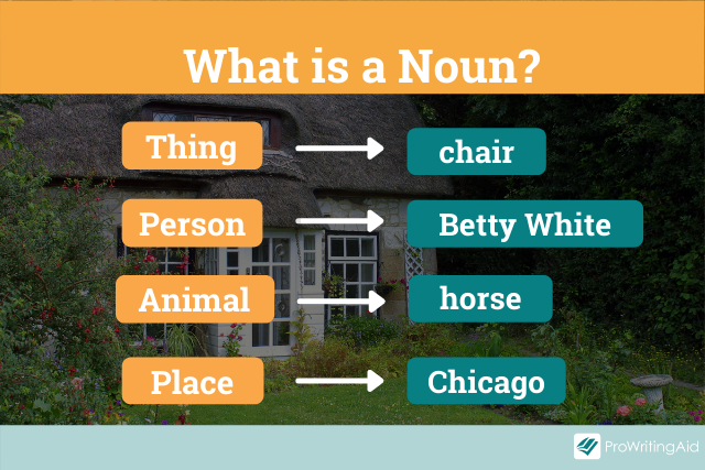 Image showing categories of nouns