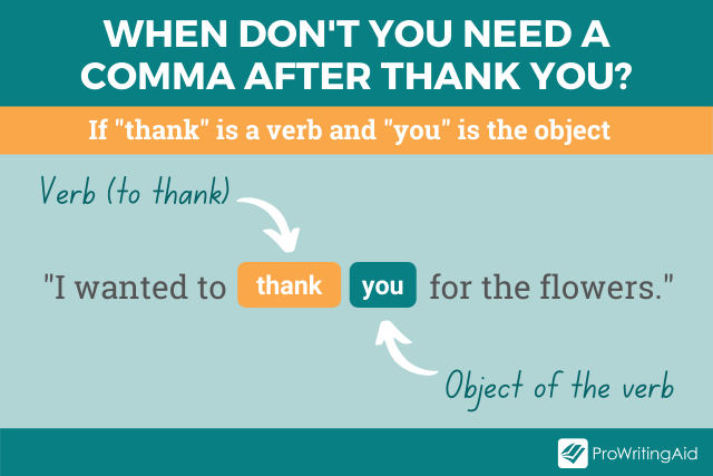 when don't you need a comma?