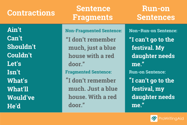 Examples of contractions, sentence fragments, and run-on sentences