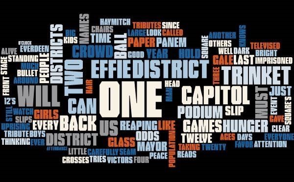 Hunger Games Word Cloud